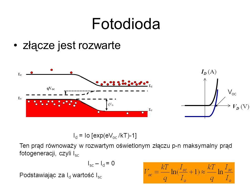 Fotodioda złącze jest rozwarte Voc Id = Io [exp(eVoc /kT)-1]